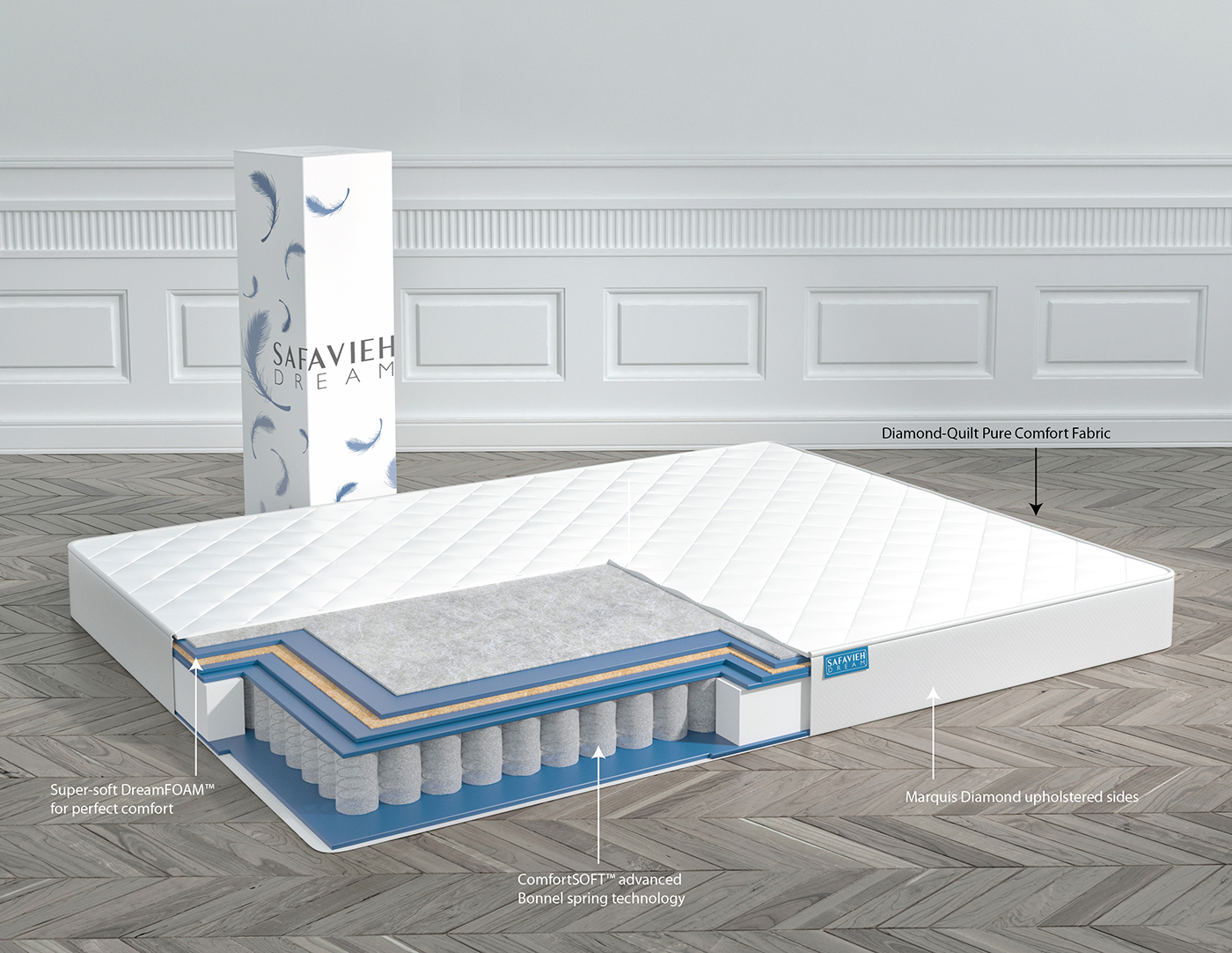 Safavieh expands with shippable mattress line