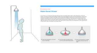 Seven student shower designs win Hansgrohe Prize