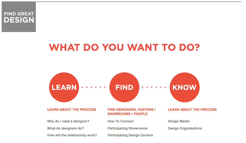 DFA launches online directory for 'Why a Designer' campaign